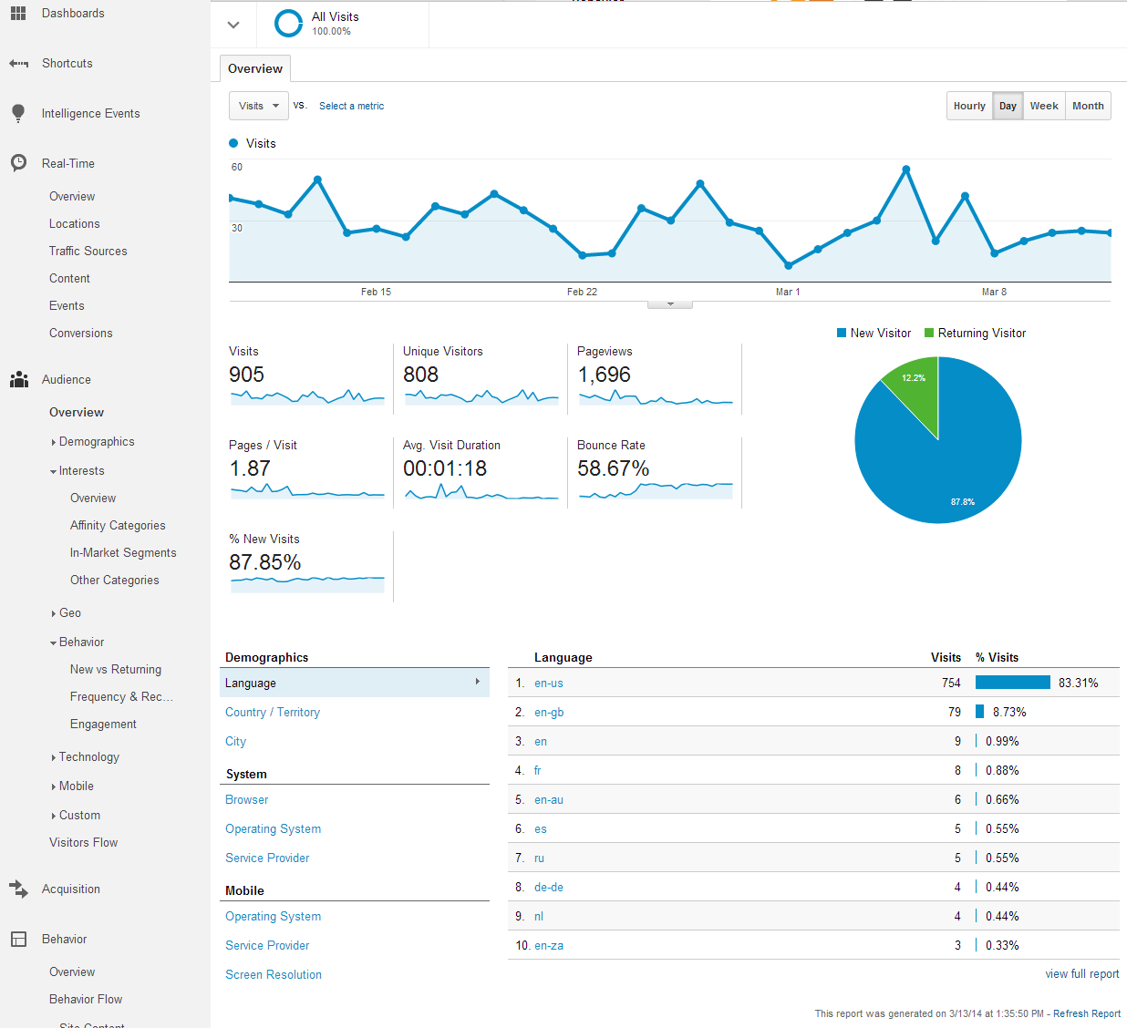 how to bring google analytics into web page